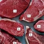 Know Your Cuts of Steak